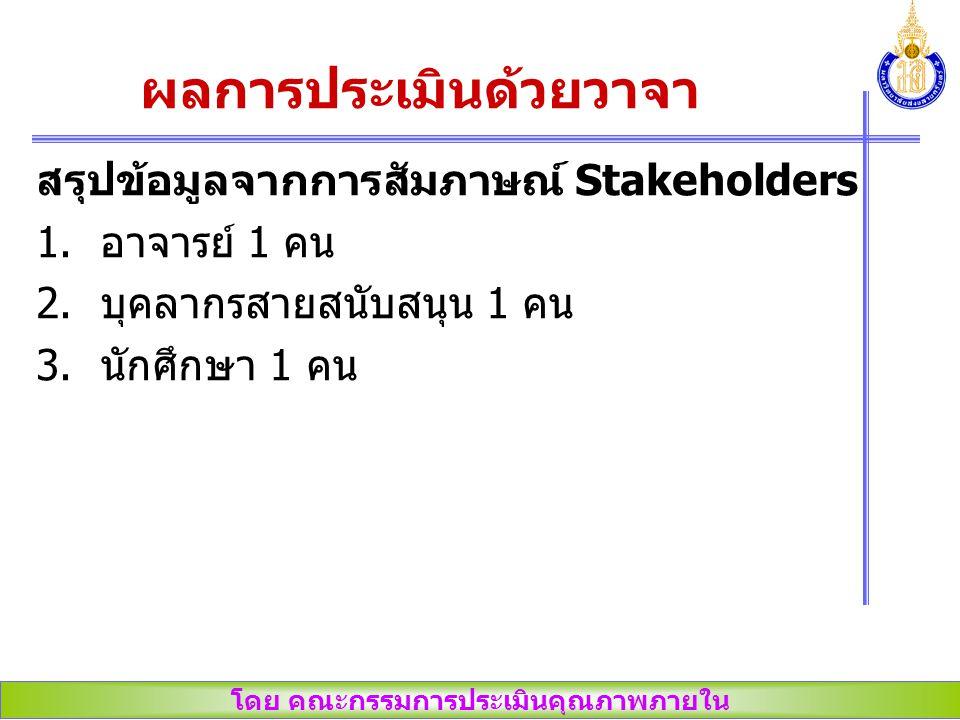 ผลการประเมินด้วยวาจา สรุปข้อมูลจากการสัมภาษณ์ Stakeholders 1.