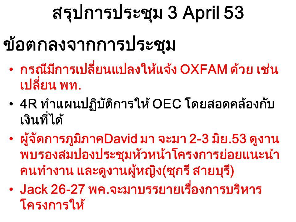 สรุปการประชุม 3 April 53 กรณีมีการเปลี่ยนแปลงให้แจ้ง OXFAM ด้วย เช่น เปลี่ยน พท. 4R ทำแผนปฏิบัติการให้ OEC โดยสอดคล้องกับ เงินที่ได้ ผู้จัดการภูมิภาคD