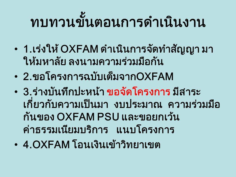 ทบทวนขั้นตอนการดำเนินงาน 1.เร่งให้ OXFAM ดำเนินการจัดทำสัญญา มา ให้มหาลัย ลงนามความร่วมมือกัน 2.ขอโครงการฉบับเต็มจากOXFAM 3.ร่างบันทึกปะหน้า ขอจัดโครง