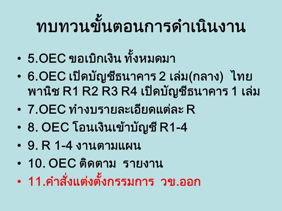 ทบทวนขั้นตอนการดำเนินงาน 5.OEC ขอเบิกเงิน ทั้งหมดมา 6.OEC เปิดบัญชีธนาคาร 2 เล่ม(กลาง) ไทย พานิช R1 R2 R3 R4 เปิดบัญชีธนาคาร 1 เล่ม 7.OEC ทำงบรายละเอี