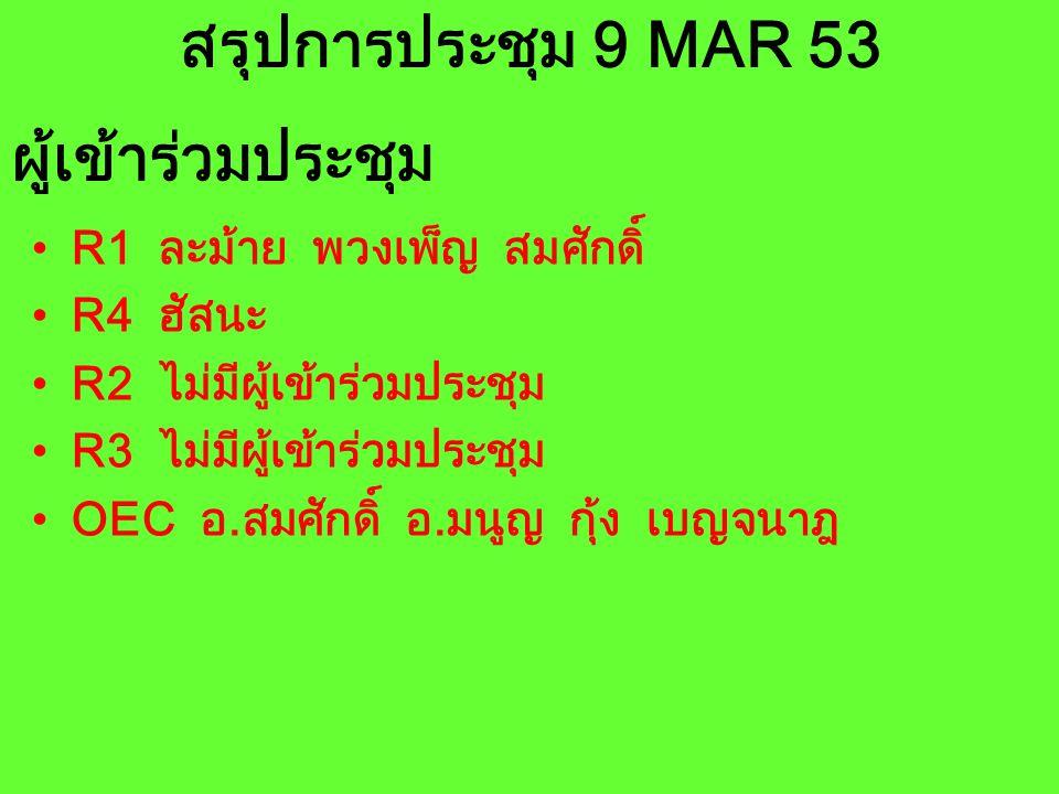 สรุปการประชุม 9 MAR 53 R1 ละม้าย พวงเพ็ญ สมศักดิ์ R4 ฮัสนะ R2 ไม่มีผู้เข้าร่วมประชุม R3 ไม่มีผู้เข้าร่วมประชุม OEC อ.สมศักดิ์ อ.มนูญ กุ้ง เบญจนาฎ ผู้เ