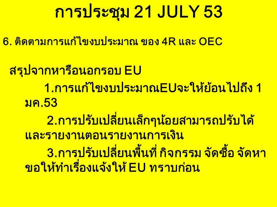 การประชุม 21 JULY 53 สรุปจากหารือนอกรอบ EU 1.การแก้ไขงบประมาณEUจะให้ย้อนไปถึง 1 มค.53 2.การปรับเปลี่ยนเล็กๆน้อยสามารถปรับได้ และรายงานตอนรายงานการเงิน
