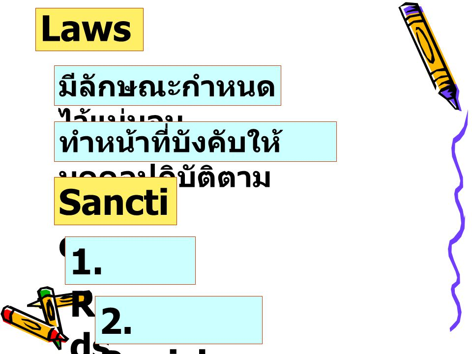 3. Laws มีลักษณะกำหนด ไว้แน่นอน ทำหน้าที่บังคับให้ บุคคลปฏิบัติตาม Sancti ons 1. Rewar ds 2. Punishm ent