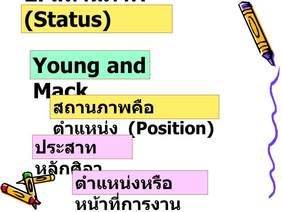 2. สถานภาพ (Status) Young and Mack สถานภาพคือ ตำแหน่ง (Position) ประสาท หลักศิลา ตำแหน่งหรือ หน้าที่การงาน