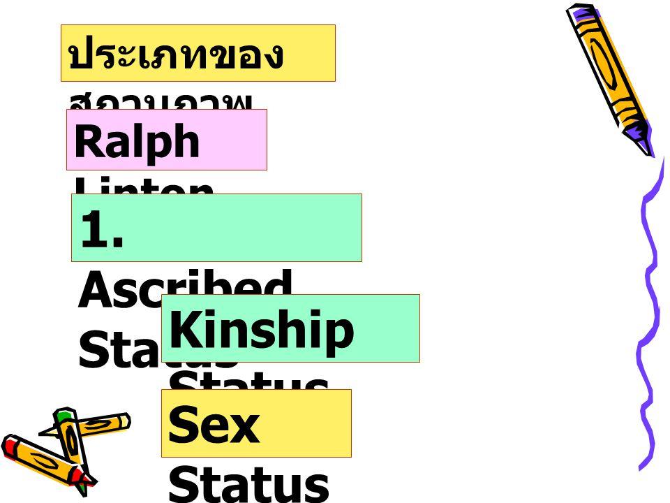 ประเภทของ สถานภาพ Ralph Linton 1. Ascribed Status Kinship Status Sex Status