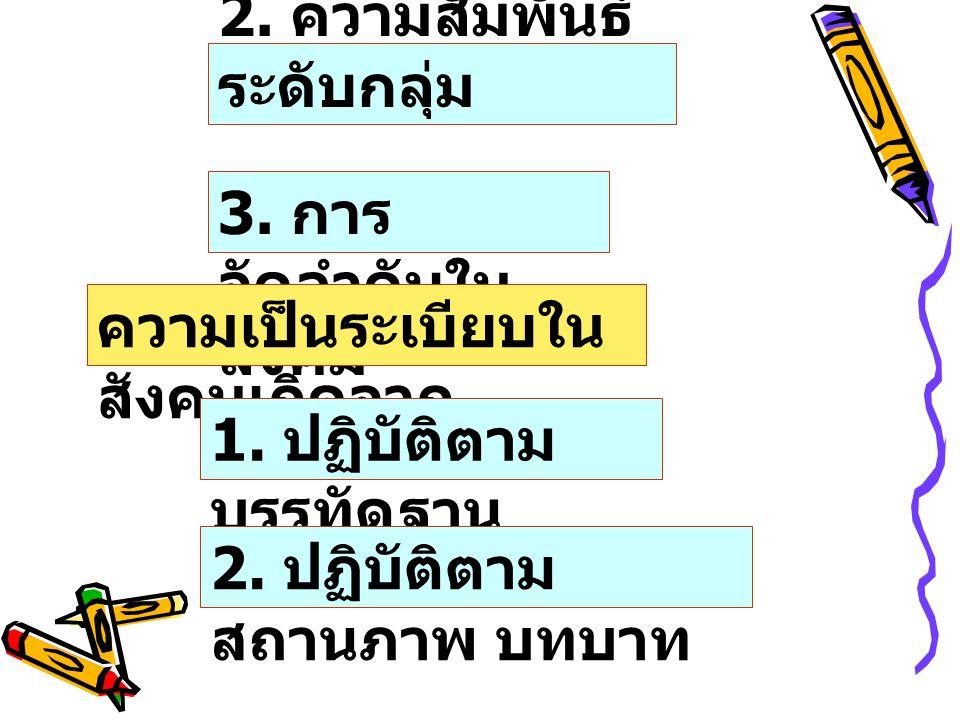 2.ความสัมพันธ์ ระดับกลุ่ม 3. การ จัดลำดับใน สังคม ความเป็นระเบียบใน สังคมเกิดจาก 1.