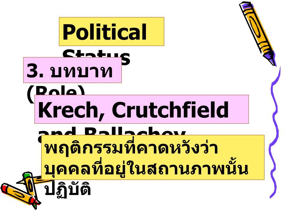 Political Status 3. บทบาท (Role) Krech, Crutchfield and Ballachey พฤติกรรมที่คาดหวังว่า บุคคลที่อยู่ในสถานภาพนั้น ปฏิบัติ