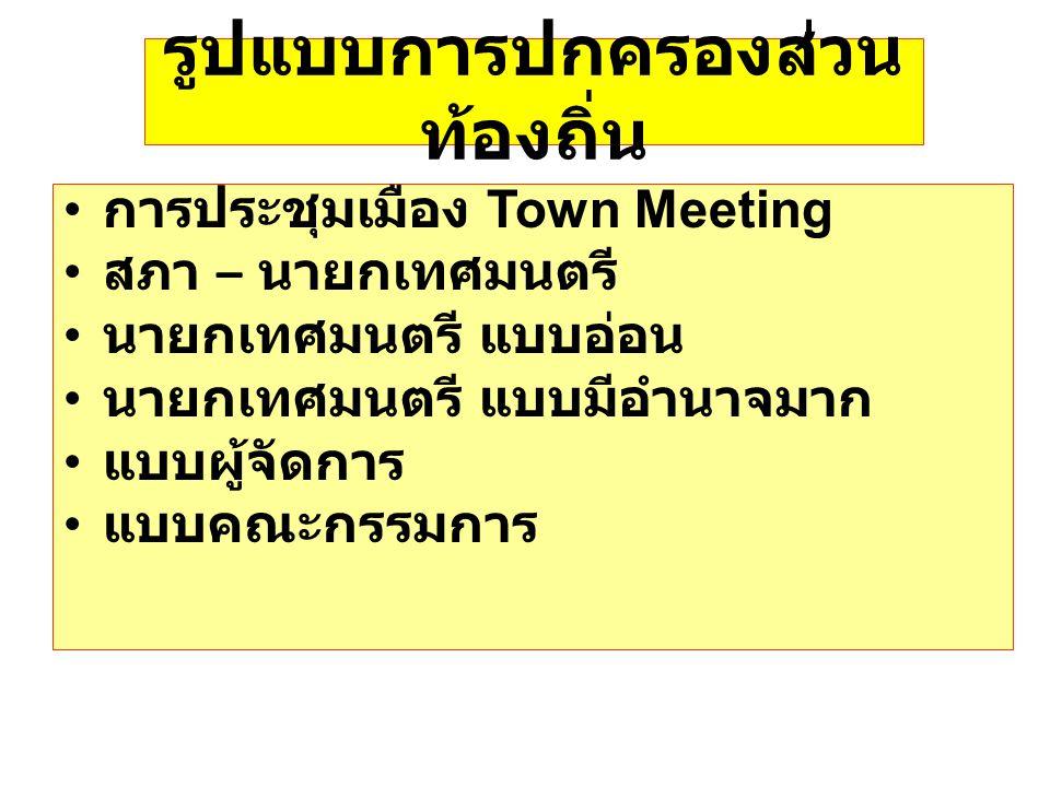 รูปแบบการปกครองส่วน ท้องถิ่น การประชุมเมือง Town Meeting สภา – นายกเทศมนตรี นายกเทศมนตรี แบบอ่อน นายกเทศมนตรี แบบมีอำนาจมาก แบบผู้จัดการ แบบคณะกรรมการ
