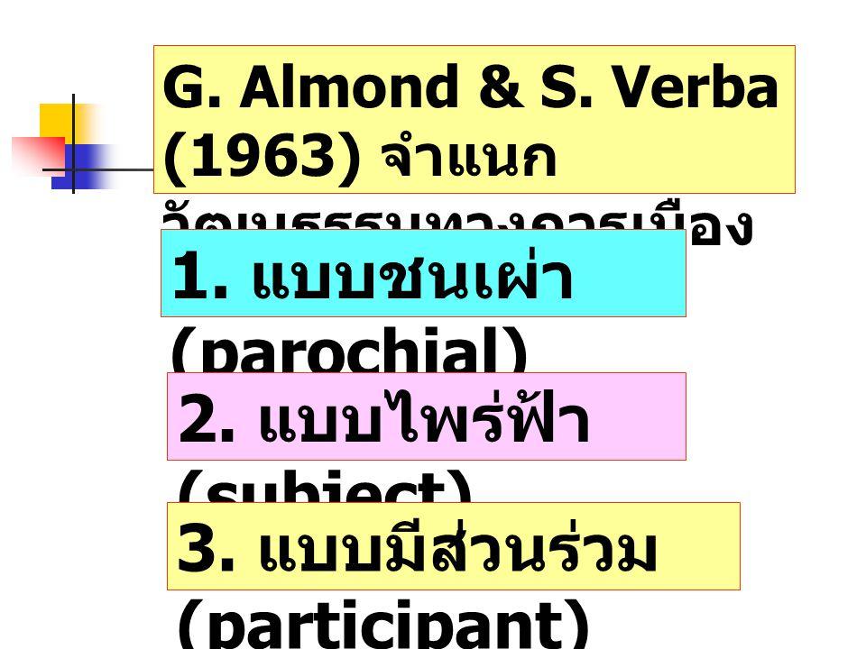 G. Almond & S. Verba (1963) จำแนก วัฒนธรรมทางการเมือง เป็นสามแบบคือ 1. แบบชนเผ่า (parochial) 2. แบบไพร่ฟ้า (subject) 3. แบบมีส่วนร่วม (participant)