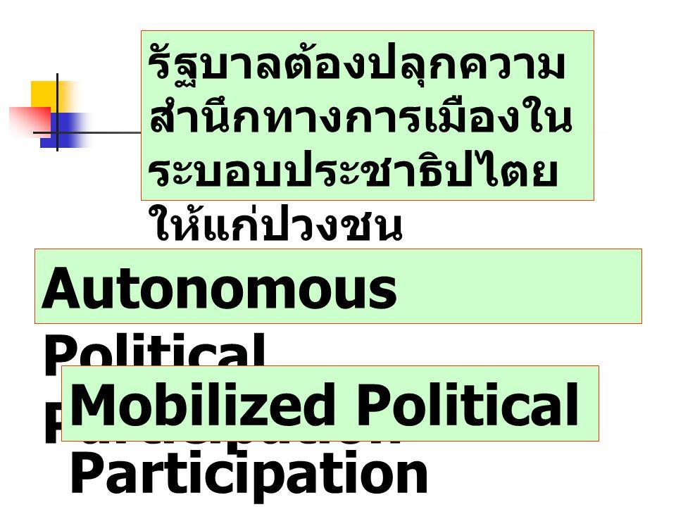 2.2 ความรับผิดชอบ และวินัยแห่ง ประชาธิปไตย ประชาชนต้อง มีคุณภาพ สิทธิและ เสรีภาพ