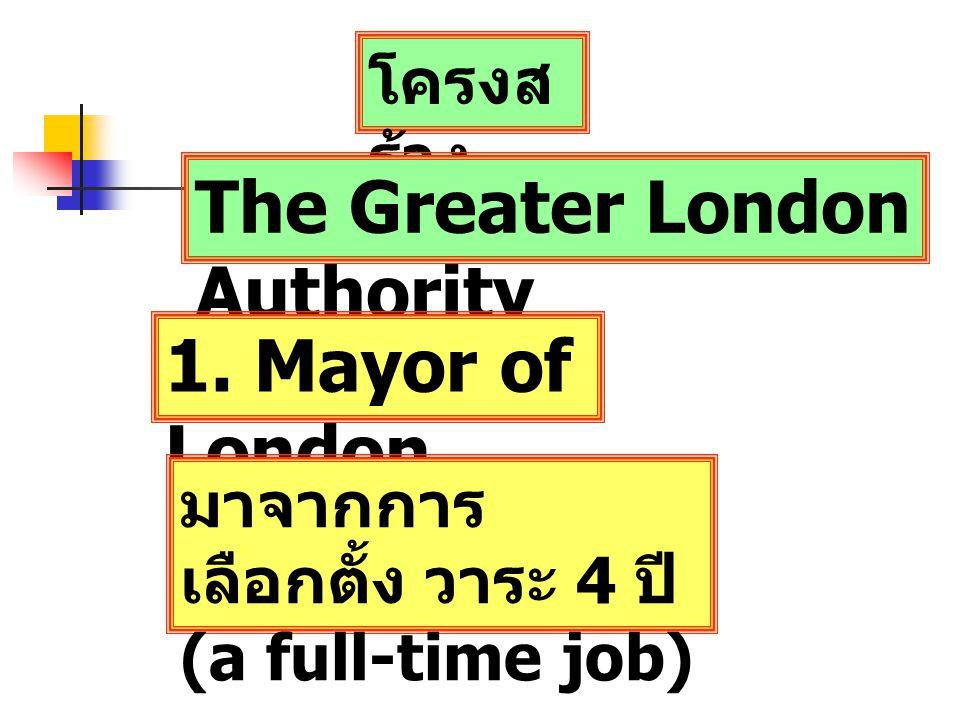 โครงส ร้าง The Greater London Authority 1.