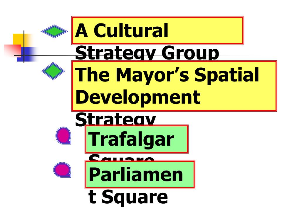A Cultural Strategy Group The Mayor's Spatial Development Strategy Trafalgar Square Parliamen t Square