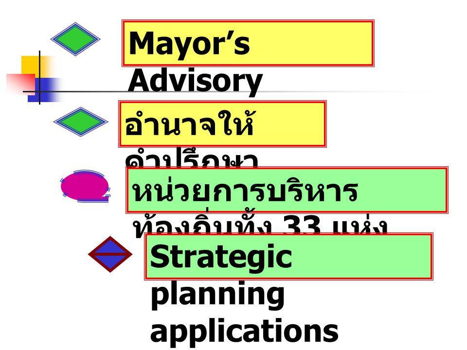 Mayor's Advisory Cabinet อำนาจให้ คำปรึกษา หน่วยการบริหาร ท้องถิ่นทั้ง 33 แห่ง Strategic planning applications
