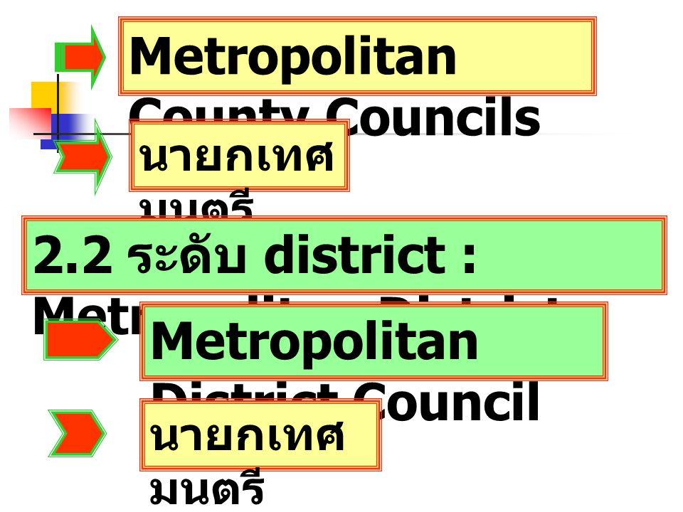 Metropolitan County Councils นายกเทศ มนตรี 2.2 ระดับ district : Metropolitan Districts Metropolitan District Council นายกเทศ มนตรี