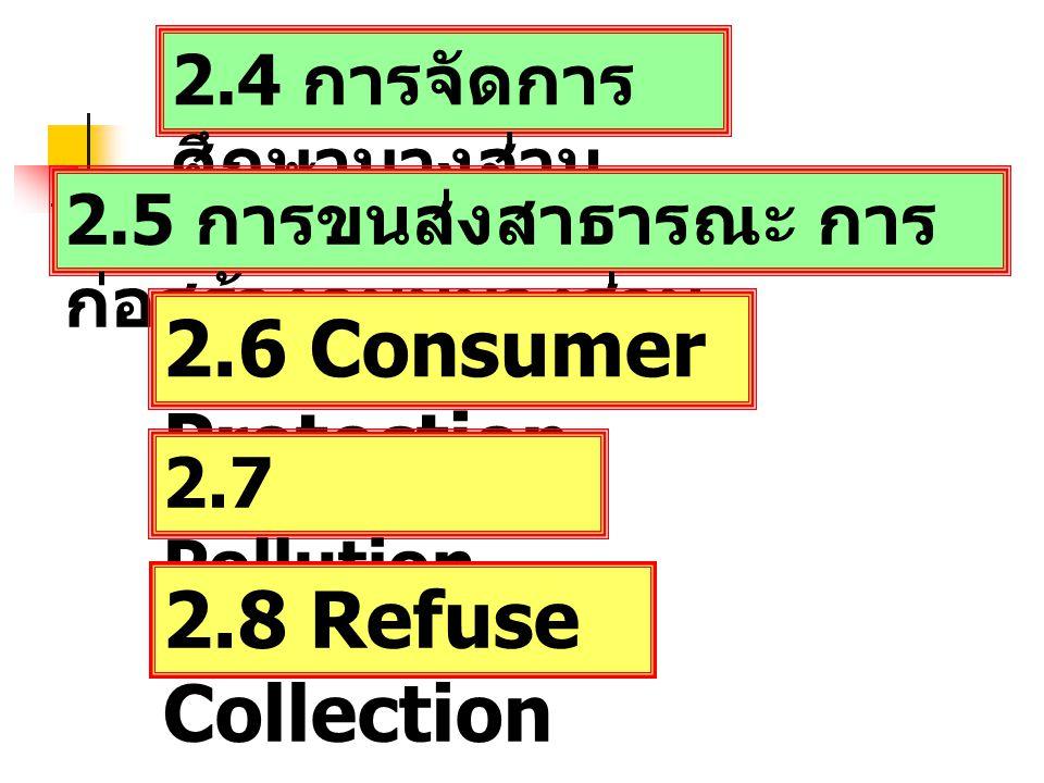 2.4 การจัดการ ศึกษาบางส่วน 2.5 การขนส่งสาธารณะ การ ก่อสร้างถนนบางส่วน 2.6 Consumer Protection 2.7 Pollution Control 2.8 Refuse Collection