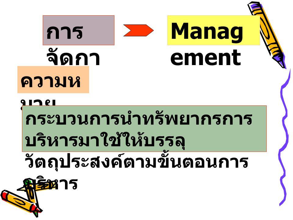 การ จัดกา ร Manag ement ความห มาย กระบวนการนำทรัพยากรการ บริหารมาใช้ให้บรรลุ วัตถุประสงค์ตามขั้นตอนการ บริหาร