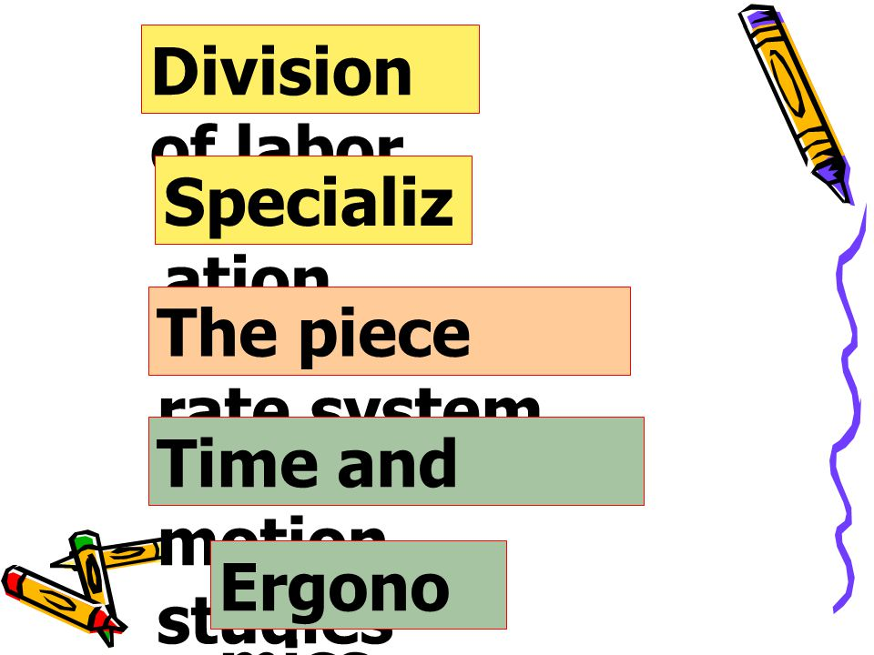 Division of labor Specializ ation The piece rate system Time and motion studies Ergono mics