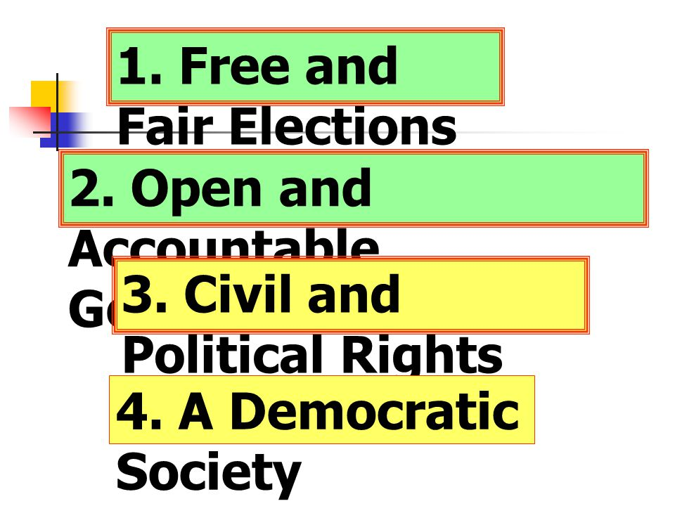 1. Free and Fair Elections 2. Open and Accountable Government 3. Civil and Political Rights 4. A Democratic Society