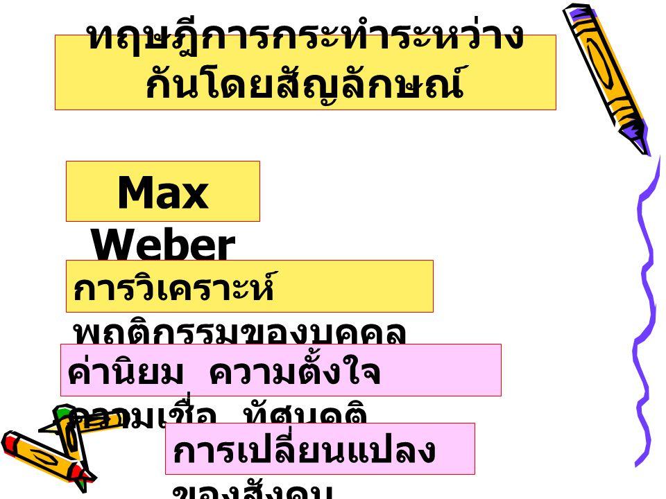 ทฤษฎีการกระทำระหว่าง กันโดยสัญลักษณ์ Max Weber การวิเคราะห์ พฤติกรรมของบุคคล ค่านิยม ความตั้งใจ ความเชื่อ ทัศนคติ การเปลี่ยนแปลง ของสังคม