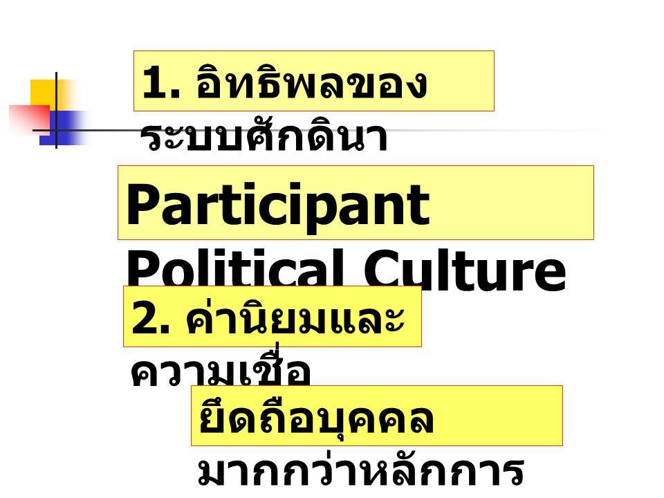 1. อิทธิพลของ ระบบศักดินา Participant Political Culture 2. ค่านิยมและ ความเชื่อ ยึดถือบุคคล มากกว่าหลักการ