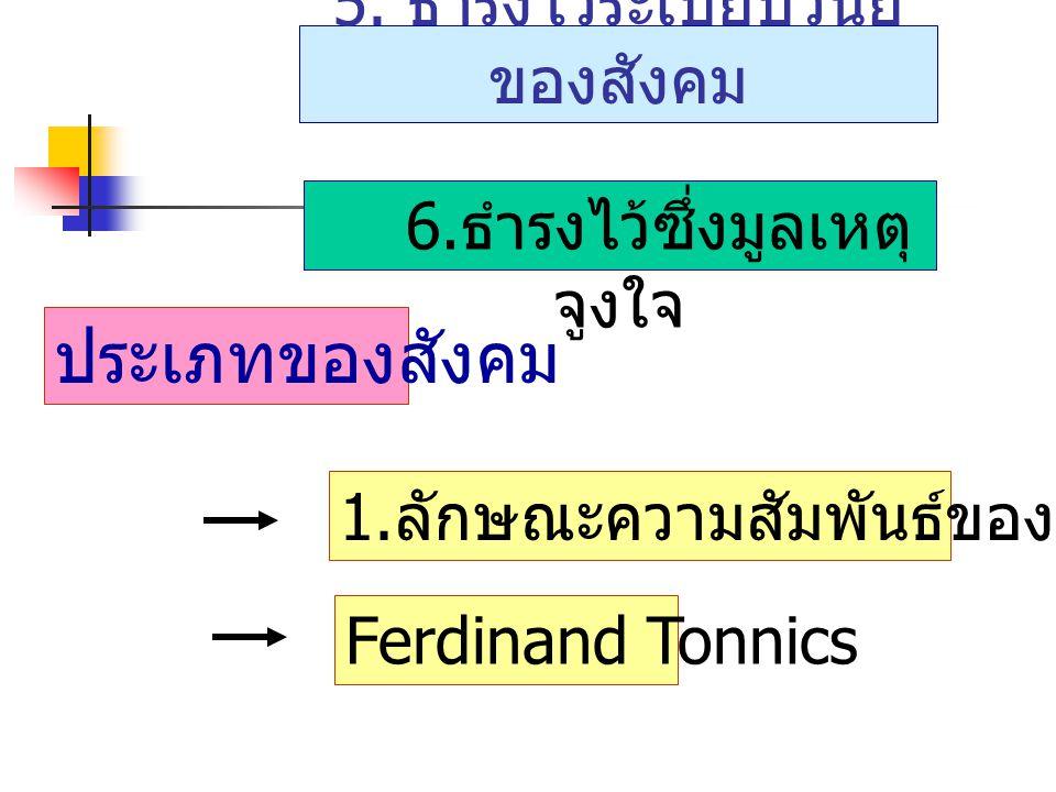 5. ธำรงไว้ระเบียบวินัย ของสังคม 6. ธำรงไว้ซึ่งมูลเหตุ จูงใจ ประเภทของสังคม 1. ลักษณะความสัมพันธ์ของสมาชิก Ferdinand Tonnics