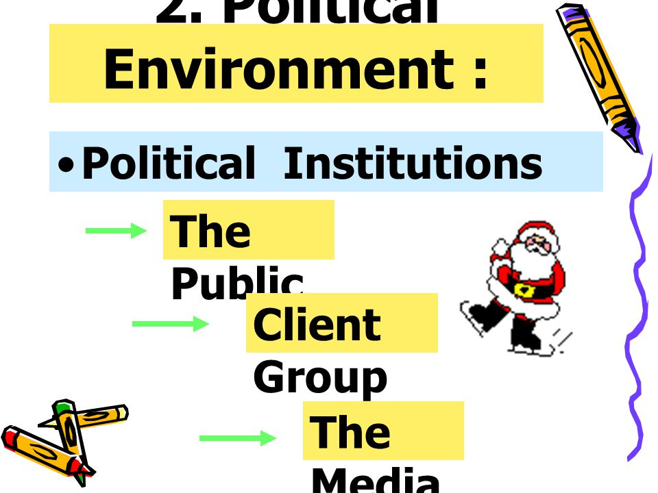 2. Political Environment : Political Institutions The Public Client Group The Media