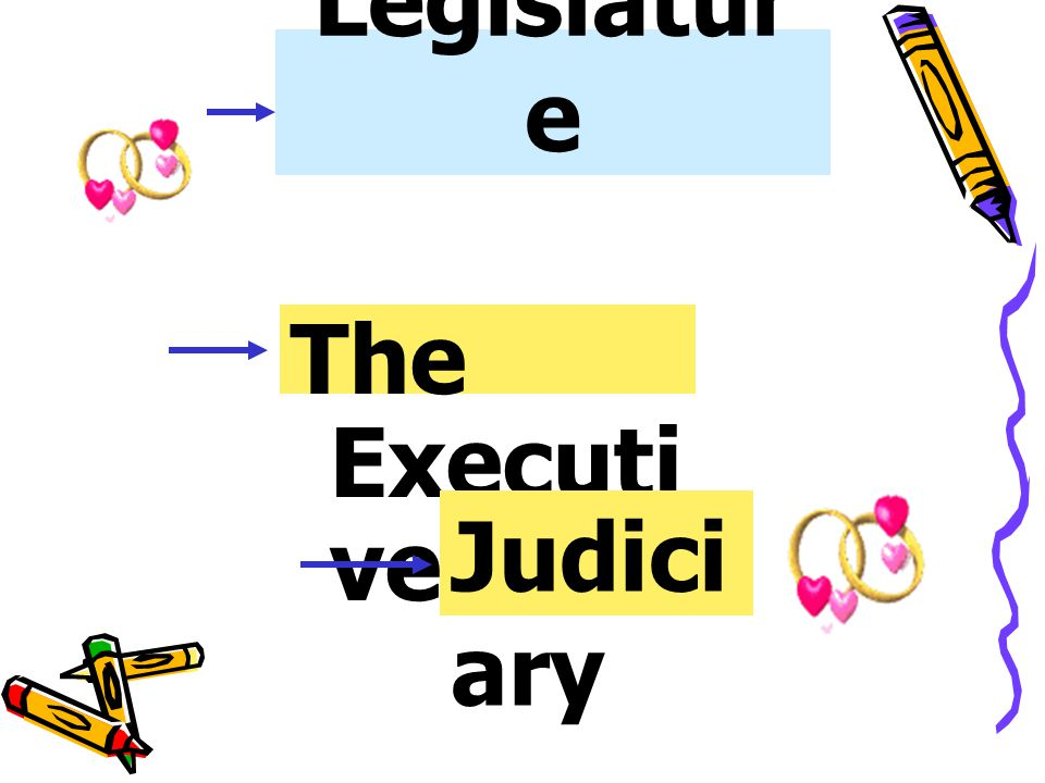 The Legislatur e The Executi ve Judici ary
