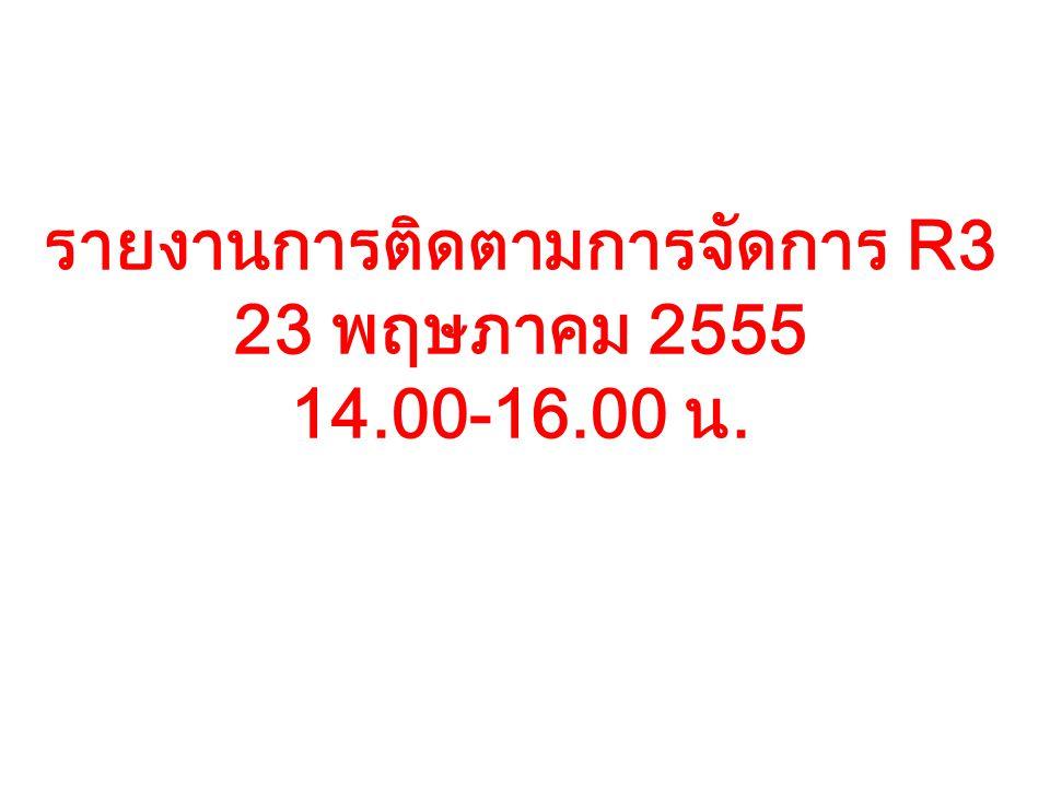 รายงานการติดตามการจัดการ R3 23 พฤษภาคม 2555 14.00-16.00 น.