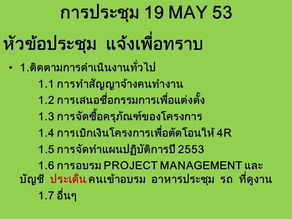 การประชุม 19 MAY 53 1.ติดตามการดำเนินงานทั่วไป 1.1 การทำสัญญาจ้างคนทำงาน 1.2 การเสนอชื่อกรรมการเพื่อแต่งตั้ง 1.3 การจัดซื้อครุภัณฑ์ของโครงการ 1.4 การเบิกเงินโครงการเพื่อตัดโอนให้ 4R 1.5 การจัดทำแผนปฏิบัติการปี 2553 1.6 การอบรม PROJECT MANAGEMENT และ บัญชี ประเด็น คนเข้าอบรม อาหารประชุม รถ ที่ดูงาน 1.7 อื่นๆ หัวข้อประชุม แจ้งเพื่อทราบ