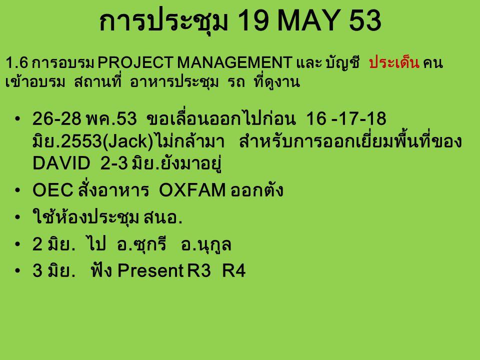 การประชุม 19 MAY 53 26-28 พค.53 ขอเลื่อนออกไปก่อน 16 -17-18 มิย.2553(Jack)ไม่กล้ามา สำหรับการออกเยี่ยมพื้นที่ของ DAVID 2-3 มิย.ยังมาอยู่ OEC สั่งอาหาร OXFAM ออกตัง ใช้ห้องประชุม สนอ.
