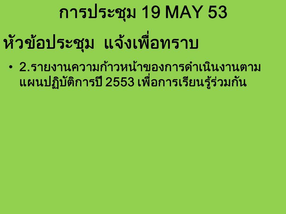 การประชุม 19 MAY 53 2.รายงานความก้าวหน้าของการดำเนินงานตาม แผนปฏิบัติการปี 2553 เพื่อการเรียนรู้ร่วมกัน หัวข้อประชุม แจ้งเพื่อทราบ