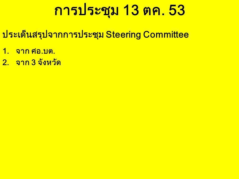 การประชุม 13 ตค. 53 ประเด็นสรุปจากการประชุม Steering Committee 1.จาก ศอ.บต. 2.จาก 3 จังหวัด