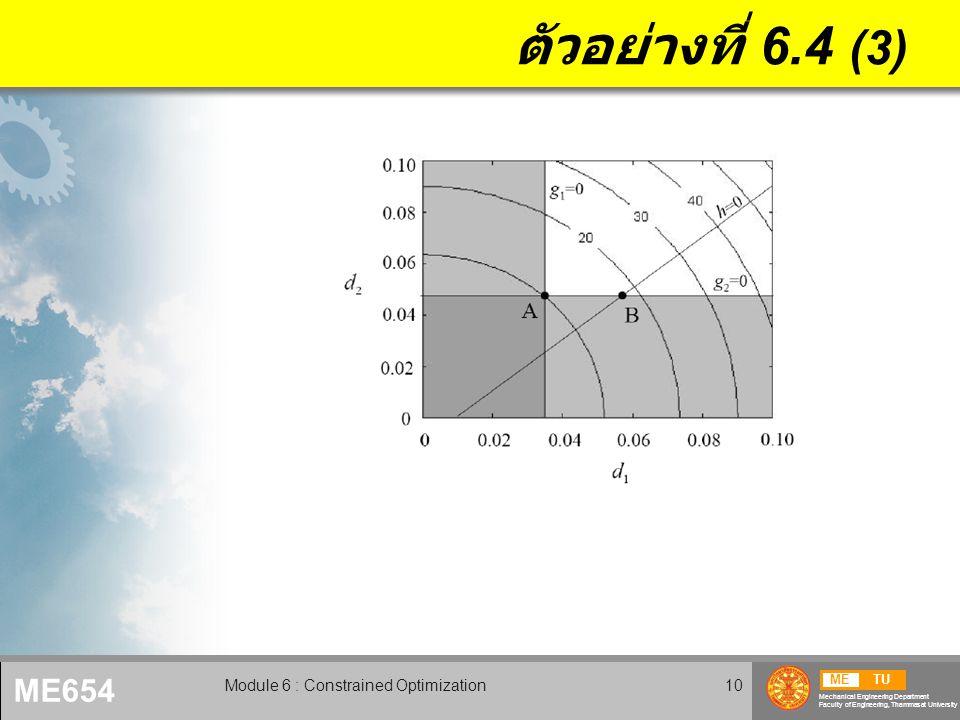 METU Mechanical Engineering Department Faculty of Engineering, Thammasat University ME654 Module 6 : Constrained Optimization11 ข้อสังเกต