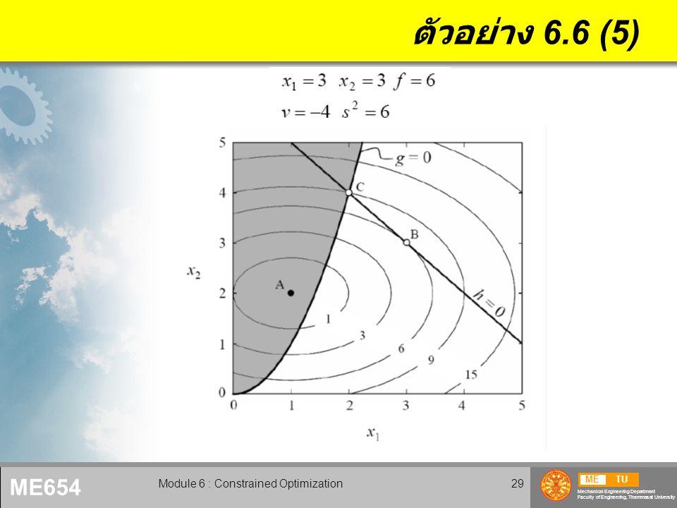 METU Mechanical Engineering Department Faculty of Engineering, Thammasat University ME654 Module 6 : Constrained Optimization30 ตัวอย่าง 6.7