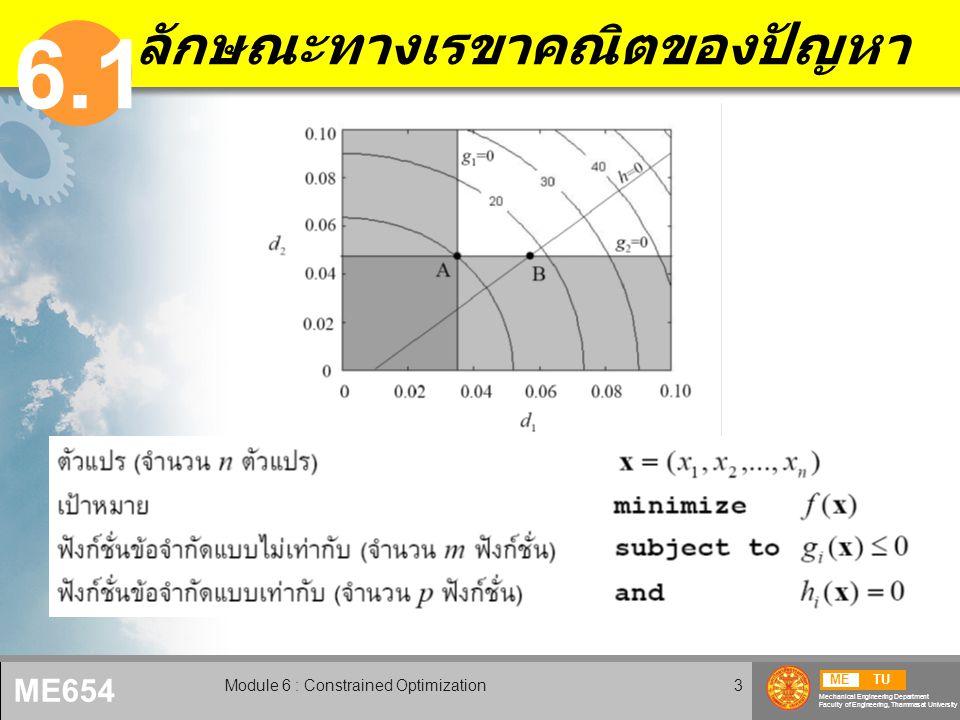 METU Mechanical Engineering Department Faculty of Engineering, Thammasat University ME654 Module 6 : Constrained Optimization3 ลักษณะทางเรขาคณิตของปัญ