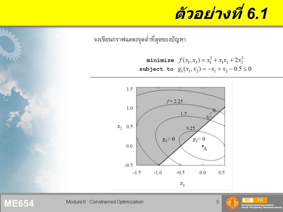 METU Mechanical Engineering Department Faculty of Engineering, Thammasat University ME654 Module 6 : Constrained Optimization6 ตัวอย่างที่ 6.2