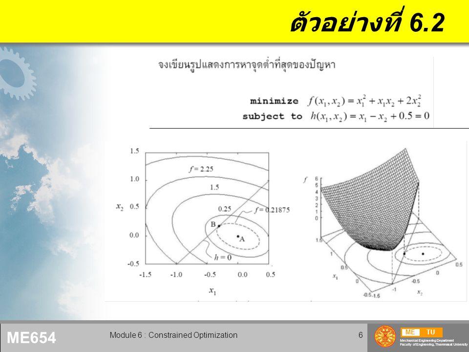METU Mechanical Engineering Department Faculty of Engineering, Thammasat University ME654 Module 6 : Constrained Optimization7 ตัวอย่างที่ 6.3