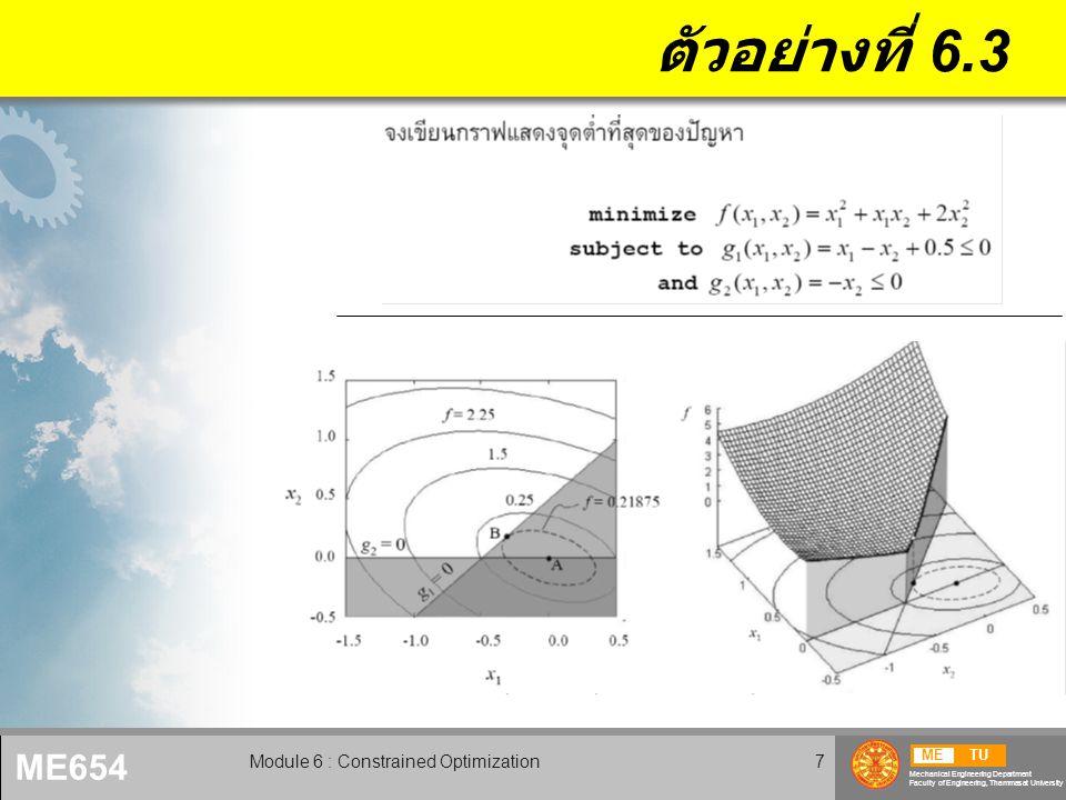 METU Mechanical Engineering Department Faculty of Engineering, Thammasat University ME654 Module 6 : Constrained Optimization8 ตัวอย่างที่ 6.4