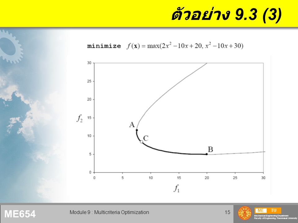 METU Mechanical Engineering Department Faculty of Engineering, Thammasat University ME654 Module 9 : Multicriteria Optimization15 ตัวอย่าง 9.3 (3)