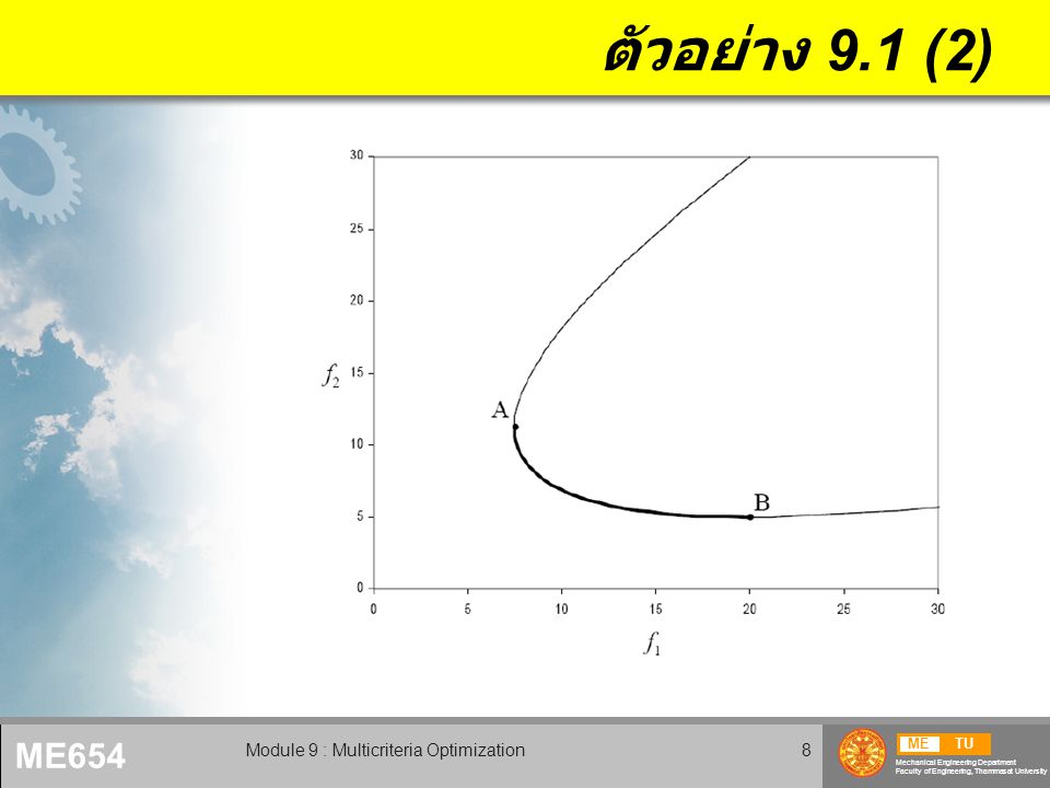 METU Mechanical Engineering Department Faculty of Engineering, Thammasat University ME654 Module 9 : Multicriteria Optimization8 ตัวอย่าง 9.1 (2)