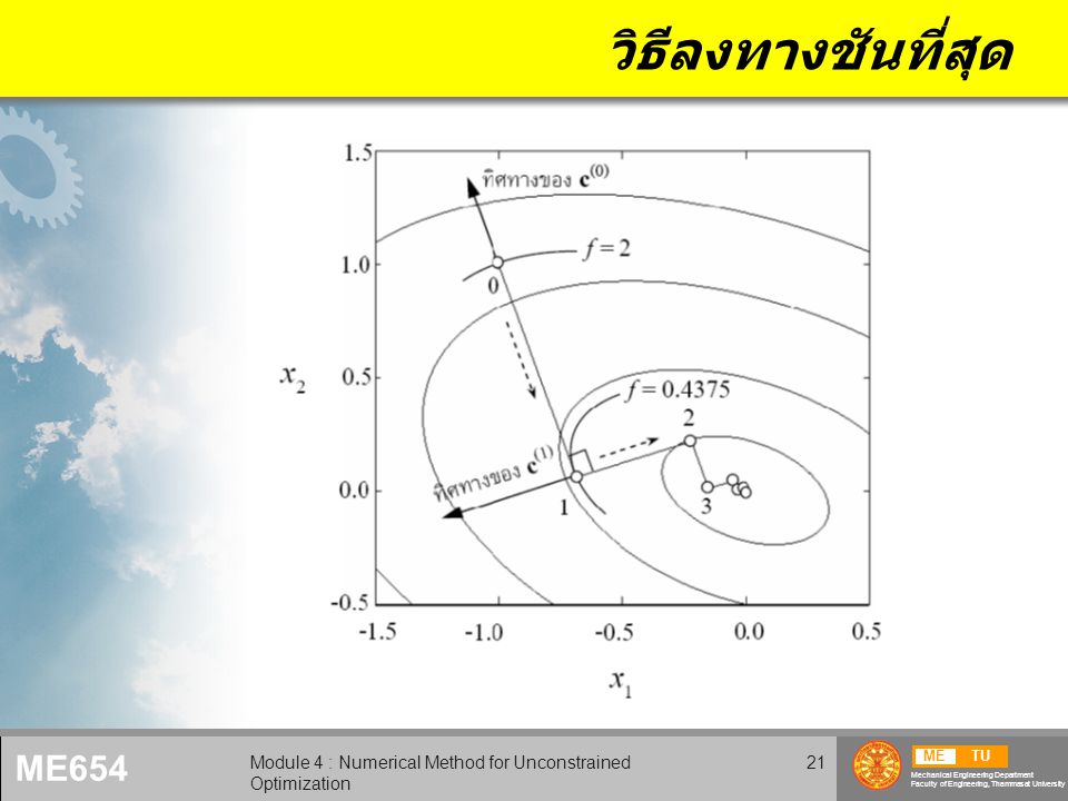 METU Mechanical Engineering Department Faculty of Engineering, Thammasat University ME654 Module 4 : Numerical Method for Unconstrained Optimization 21 วิธีลงทางชันที่สุด