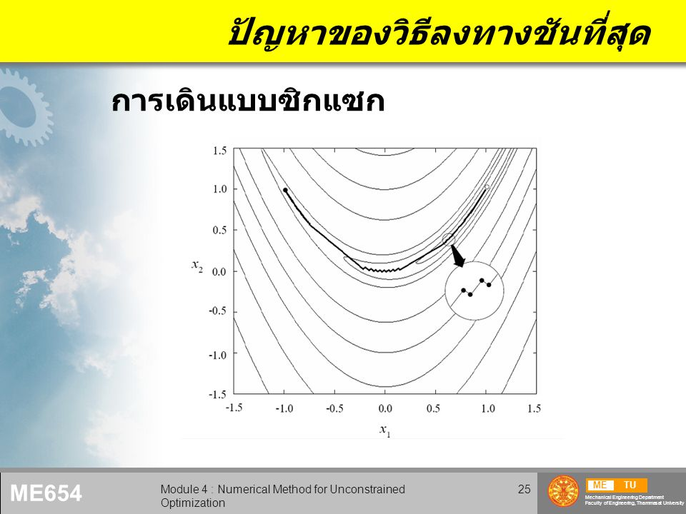 METU Mechanical Engineering Department Faculty of Engineering, Thammasat University ME654 Module 4 : Numerical Method for Unconstrained Optimization 25 ปัญหาของวิธีลงทางชันที่สุด การเดินแบบซิกแซก