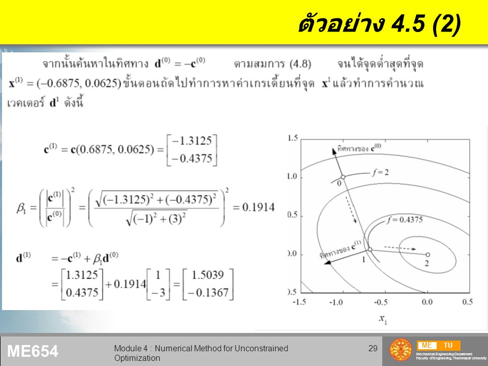 METU Mechanical Engineering Department Faculty of Engineering, Thammasat University ME654 Module 4 : Numerical Method for Unconstrained Optimization 29 ตัวอย่าง 4.5 (2)