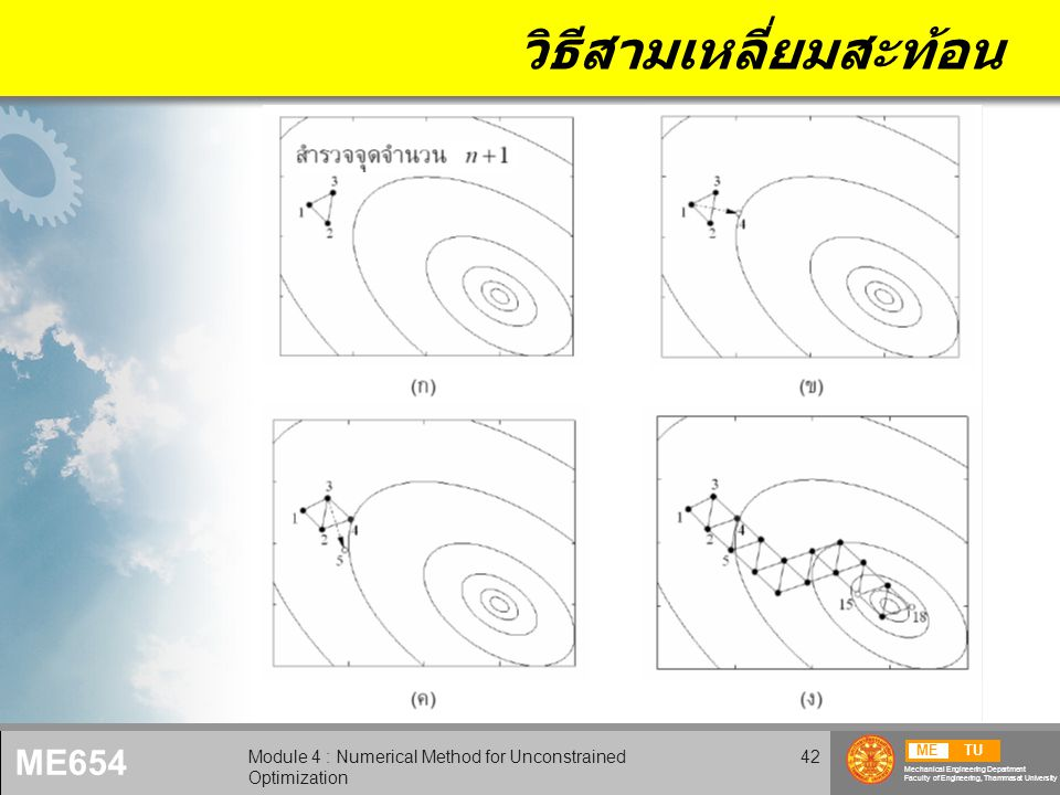METU Mechanical Engineering Department Faculty of Engineering, Thammasat University ME654 Module 4 : Numerical Method for Unconstrained Optimization 42 วิธีสามเหลี่ยมสะท้อน