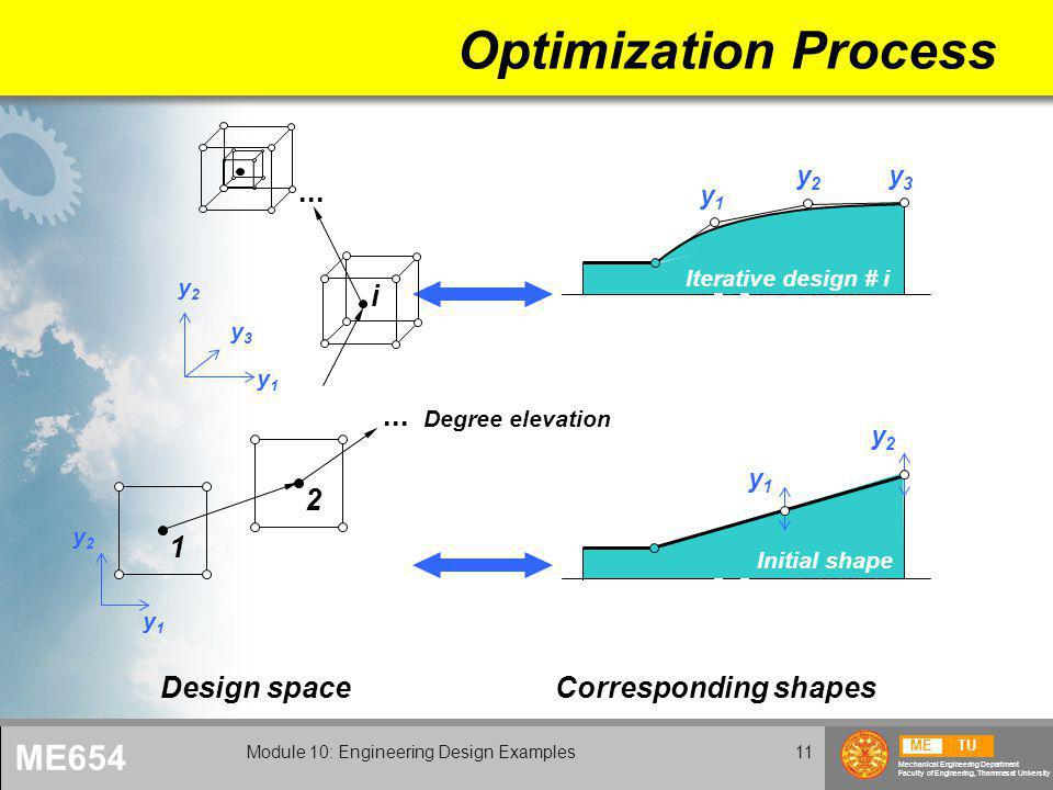 METU Mechanical Engineering Department Faculty of Engineering, Thammasat University ME654 Module 10: Engineering Design Examples11 Optimization Process Design spaceCorresponding shapes y1y1 y2y2 y3y3 1 i y1y1 y2y2 Initial shape Iterative design # i 2 y1y1 y2y2...