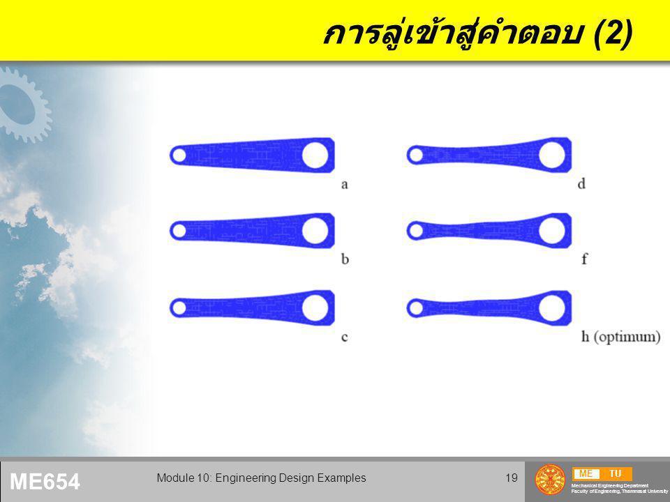 METU Mechanical Engineering Department Faculty of Engineering, Thammasat University ME654 Module 10: Engineering Design Examples19 การลู่เข้าสู่คำตอบ (2)