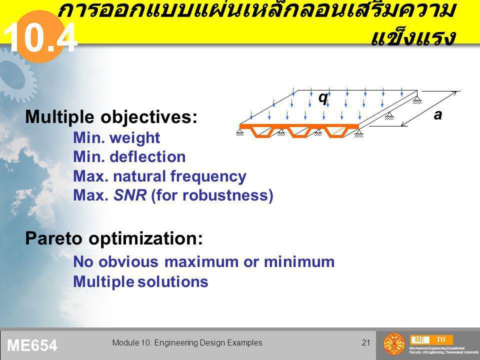 METU Mechanical Engineering Department Faculty of Engineering, Thammasat University ME654 Module 10: Engineering Design Examples21 การออกแบบแผ่นเหล็กลอนเสริมความ แข็งแรง 10.4 Multiple objectives: Min.