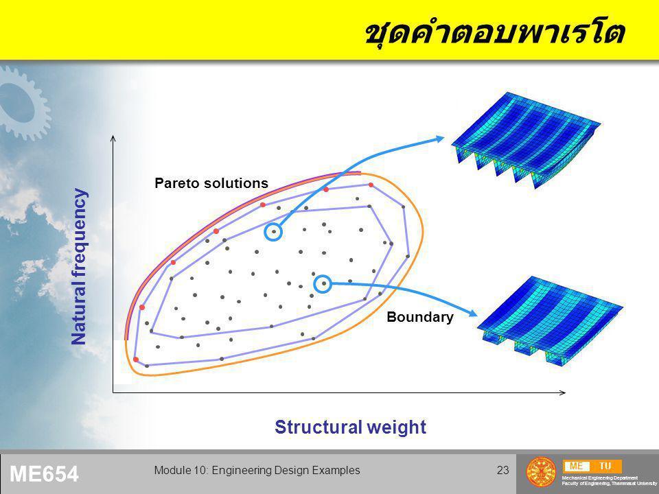 METU Mechanical Engineering Department Faculty of Engineering, Thammasat University ME654 Module 10: Engineering Design Examples23 ชุดคำตอบพาเรโต Pare