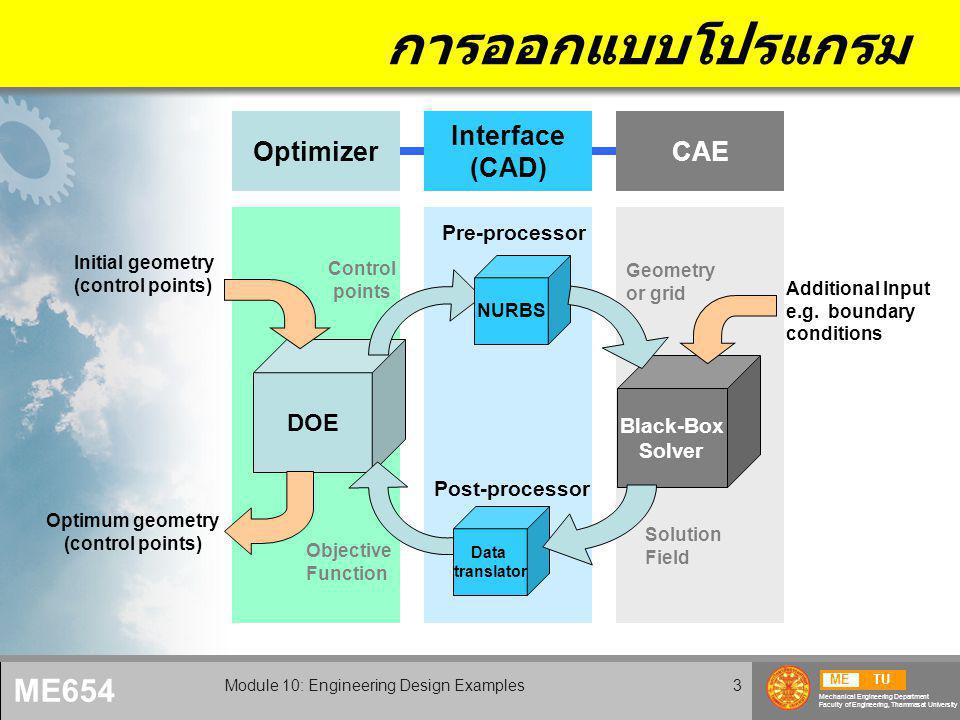 METU Mechanical Engineering Department Faculty of Engineering, Thammasat University ME654 Module 10: Engineering Design Examples3 การออกแบบโปรแกรม DOE Black-Box Solver Initial geometry (control points) Optimum geometry (control points) Additional Input e.g.