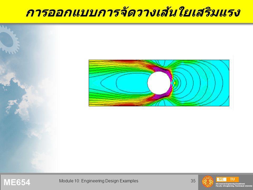 METU Mechanical Engineering Department Faculty of Engineering, Thammasat University ME654 Module 10: Engineering Design Examples35 การออกแบบการจัดวางเส้นใยเสริมแรง